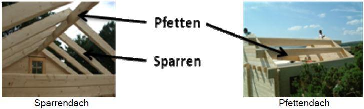 160619-blockhaus-sparrendach-pfettendach
